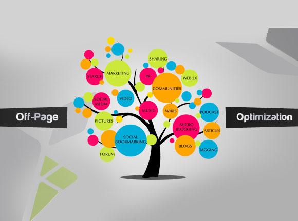 προώθηση ιστοσελίδων - Abouttheweb