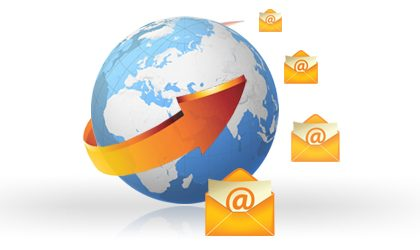 e-mail marketing- Abouttheweb